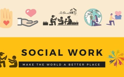 Make an Impact by a Career in Social Work