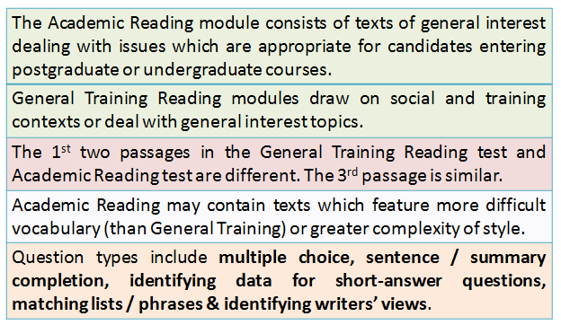 IELTS Syllabus 2020: Important Facts for Reading Section