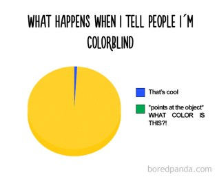 funny-pie-charts-5-57cfcf58165f0__605
