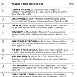 """""""Lorde das Sombras"""" em 1º lugar na lista de mais vendidos do New York Times!"""