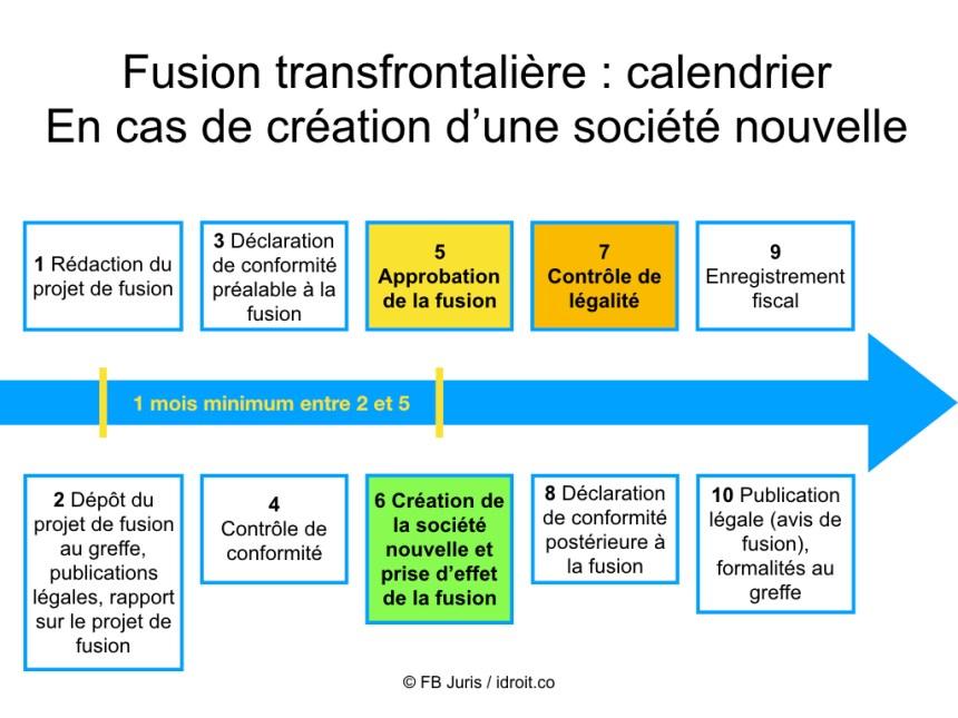 Fusion transfrontalière - calendrier - création 20181105.jpeg