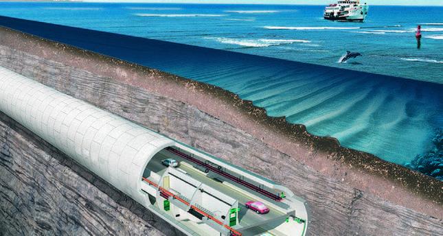 Underwater Train Europe