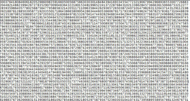 Scientists Discover Largest Ever Prime Number