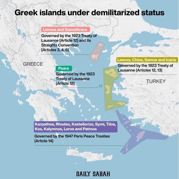 Greece militarizing Aegean islands close to Turkey's mainland poses  national security threat | Daily Sabah