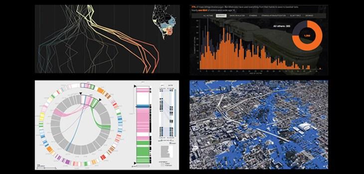 Visualization Samples