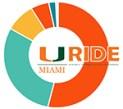 URIDE logo