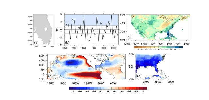Aligning Climate Models with Stakeholder Needs: Advances in Communicating Future Rainfall Uncertainties for South Florida Decision Makers