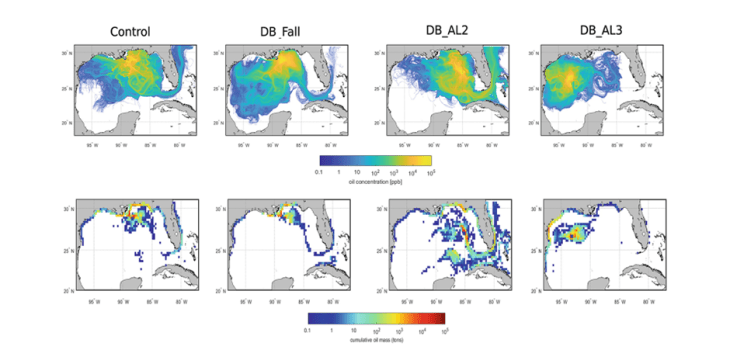 Fig. 20.1 Cumulative surface oil concentrations (upper panels) and cumulative sedimentation mass (lower panels) integrated across time for the four scenarios: DB_control, DB_FALL, DB_AL2, and DB_AL3