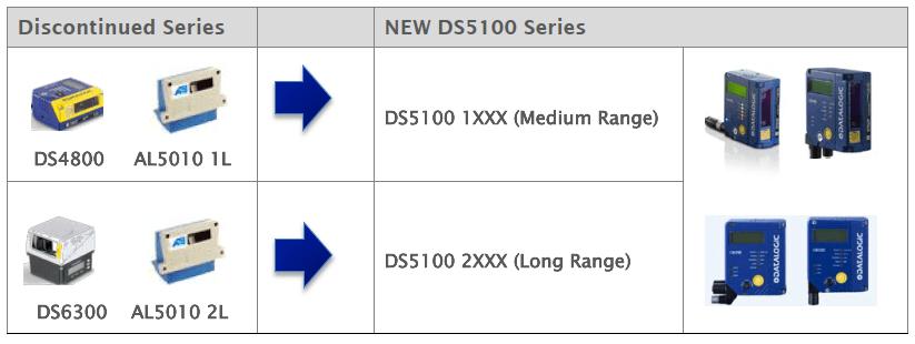 Abkündigung der Serien DS4800, DS6300 und AL5010 von Datalogic
