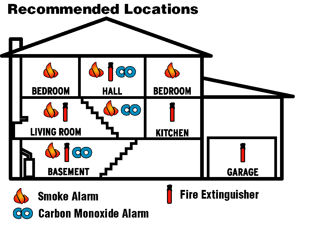 Smoke Alarms And Carbon Monoxide Detectors