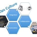 DevOps – Job Title, Tools Or Process?