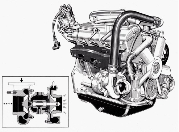 original 1973 diagram of the BMW 2002 Turbo engine… | IEDEI