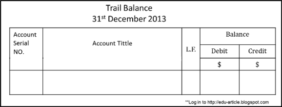 Preparing Trial Balance From Journal And Ledger  Ledger Format
