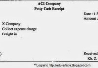 3 Stages of Operating Petty Cash Fund