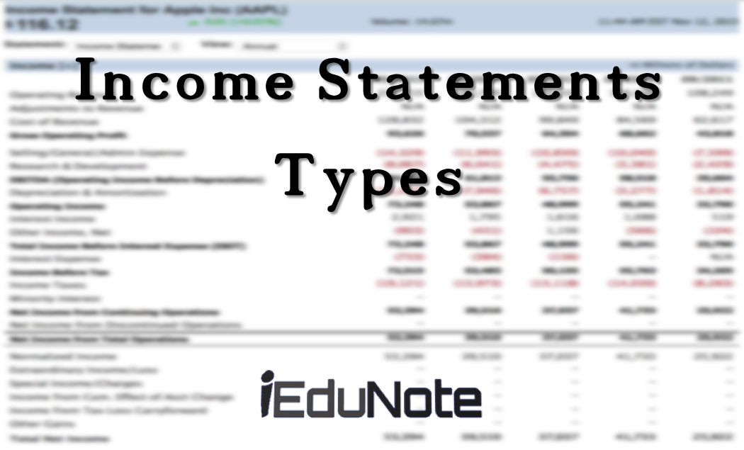Financial Statement Types