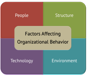 society a major factor in a persons behavior by nietzsche and freud It is the particular interpretation of the person's behavior and the teaching of a certain philosophy of life, to prod the person into action, which is both uniquely adlerian and at the same time has wide application in mind development.