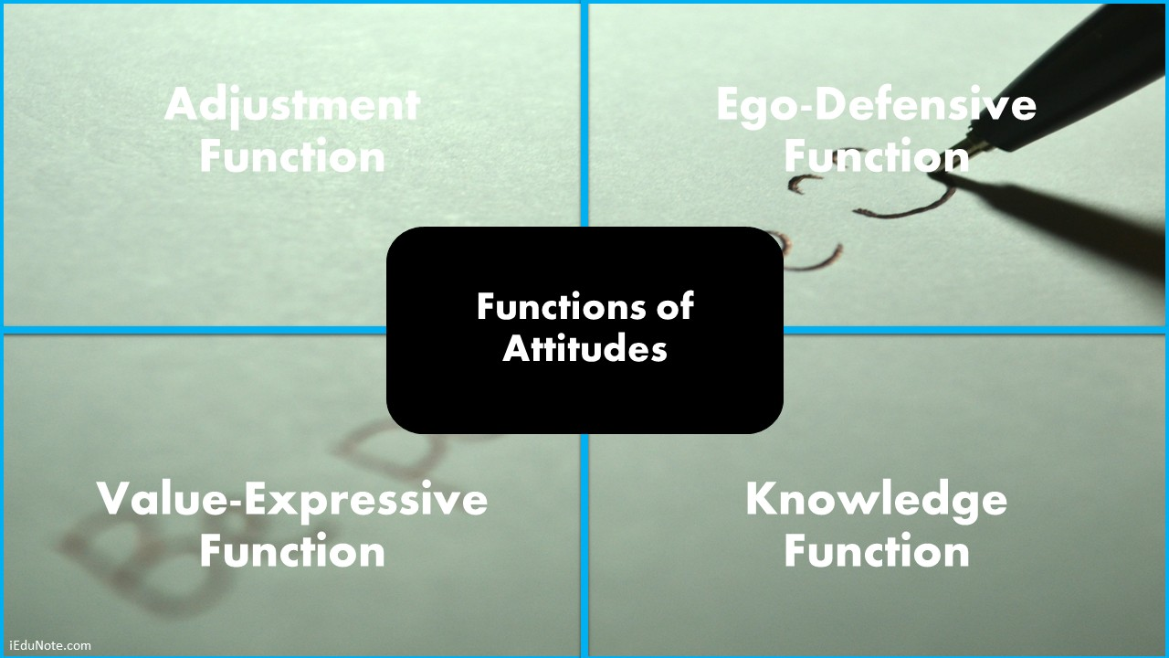 4 Functions of Attitudes (Explained)