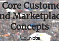 Five Core Customer and Marketplace Concepts