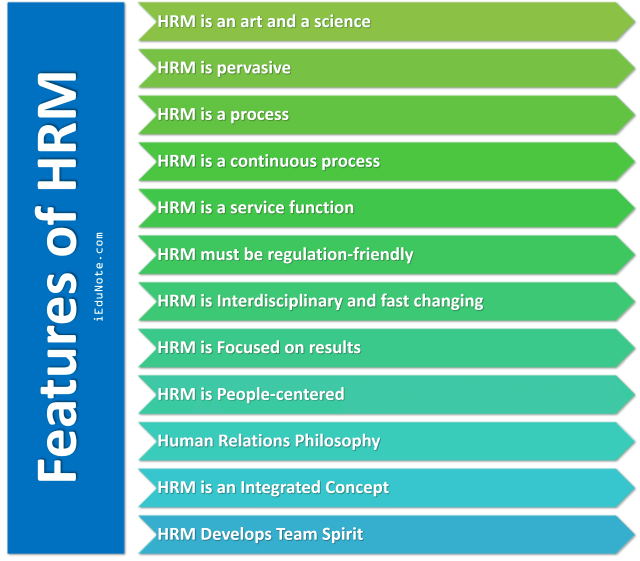 Features of Human Resource Management (HRM)