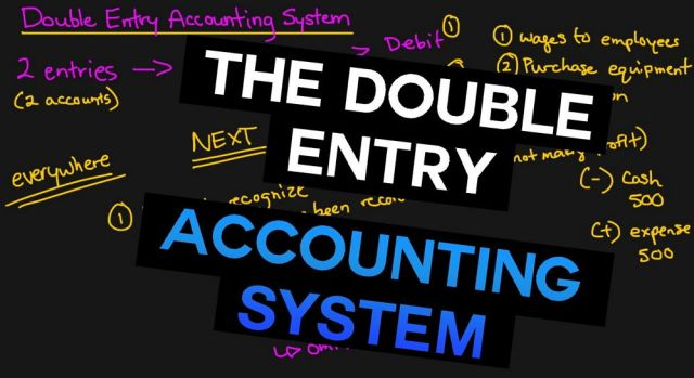 What is Double-Entry System?