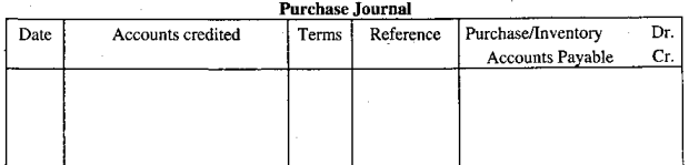 Different Types Of Journal In Accounting With Examples - Invoice journal entry example