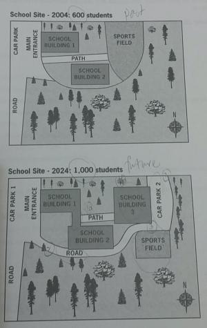 IELTS Writing Task 1: 'school buildings' answer  ieltssimon