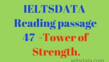 IELTSDATA READING PASSAGE 65-English Heritage Blue Plaques