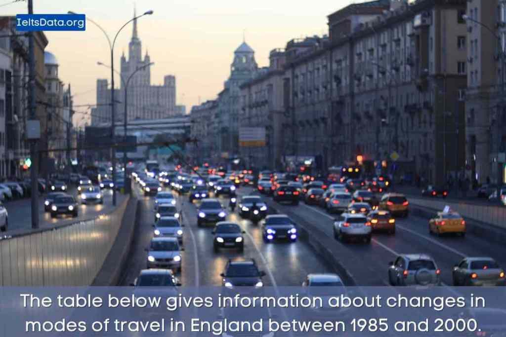 Information About Changes in Modes of Travel in England