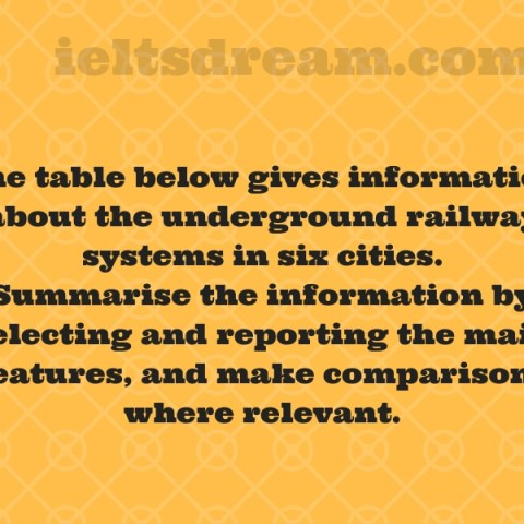 The table below gives information about the underground railway systems