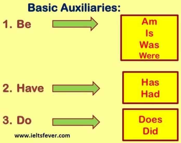 Auxiliaries English Grammar Ielts Exam