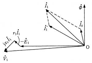 (c) รูปเวกเตอร์ปฐมภูมิ