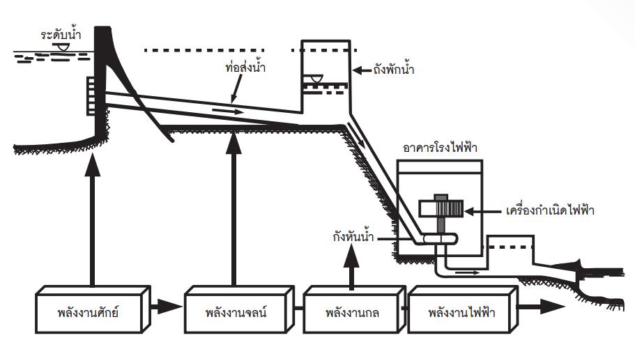water turbine2