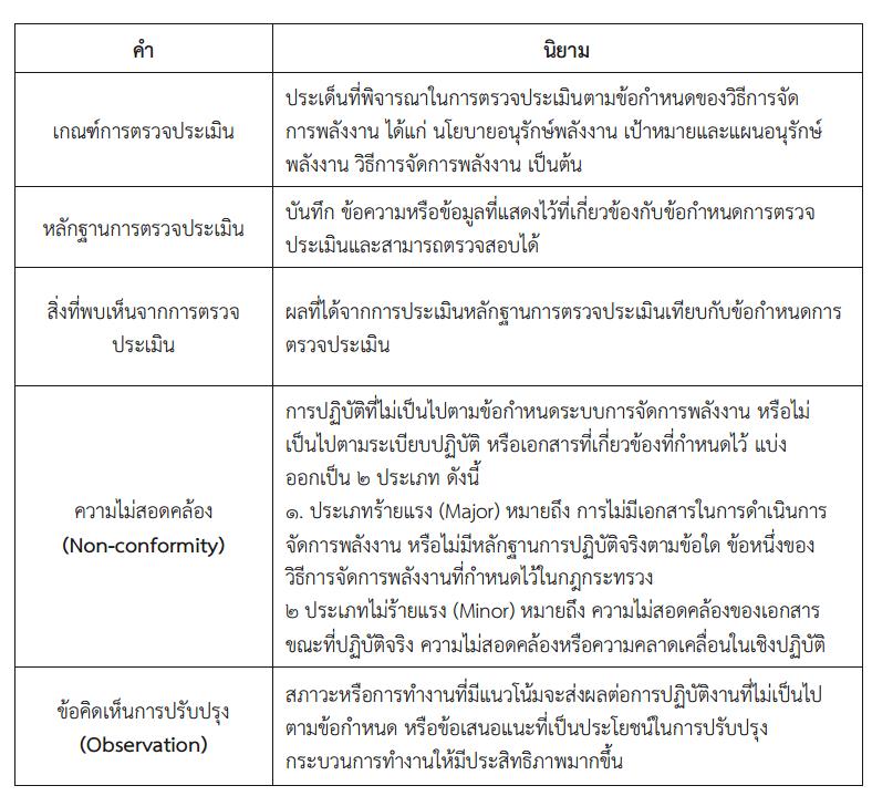 การตรวจสอบรับรองระบบการจัดการพลังงานตามกฎหมาย (1)