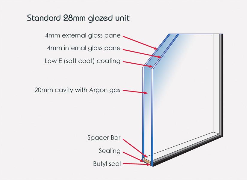 Heat Absorbing Glass (10)