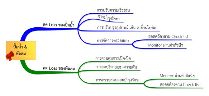 capture-20151101-162813