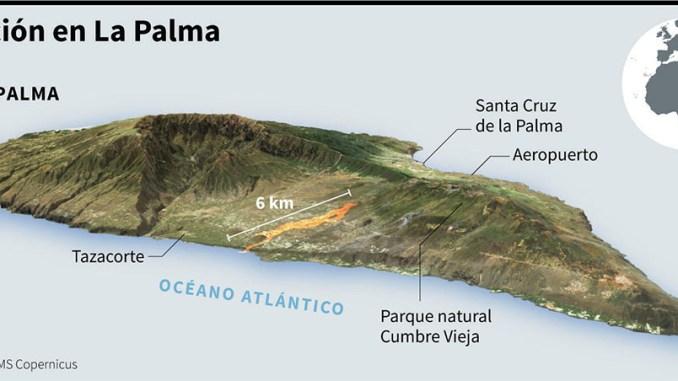 Вулкан на La Palma: три недели извержения, почти 6000 эвакуированы и более 1000 зданий повреждены