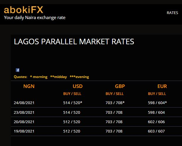 Dollar To Naira Exchange Rate Today 24th August 2021 (Black Market Rate)