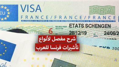 Photo of أنواع تأشيرات فرنسا للمواطنين العرب 2021