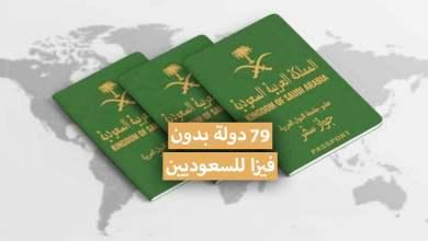 Photo of قوة الجواز السعودي والدول التي يدخلها بدون فيزا 2021