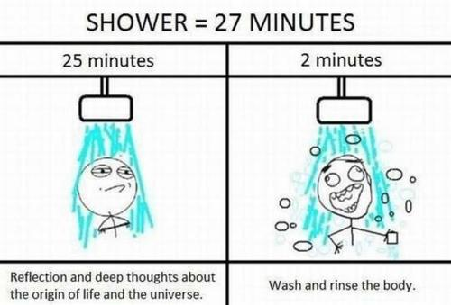 Taking Cold Showers