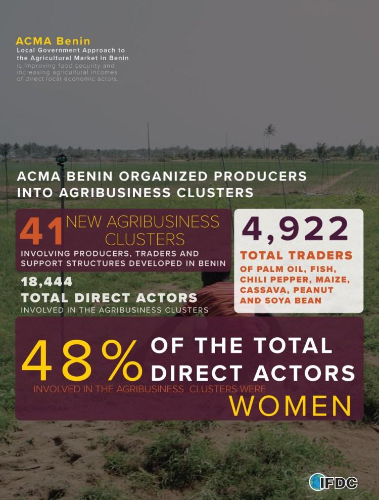 acmabenin_infographic1