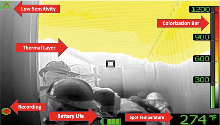Understanding the thermal image: An infographic explaining what each portion of the image means.
