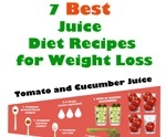 7 Simple Juicing Recipes for Weight Loss (Infographic)