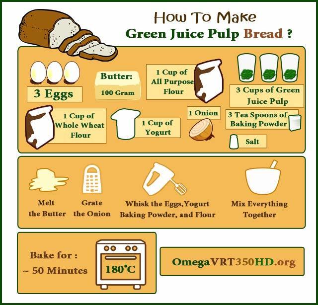 juice pulp bread infographic