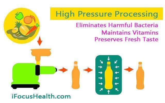 cold pressed juicery benefits