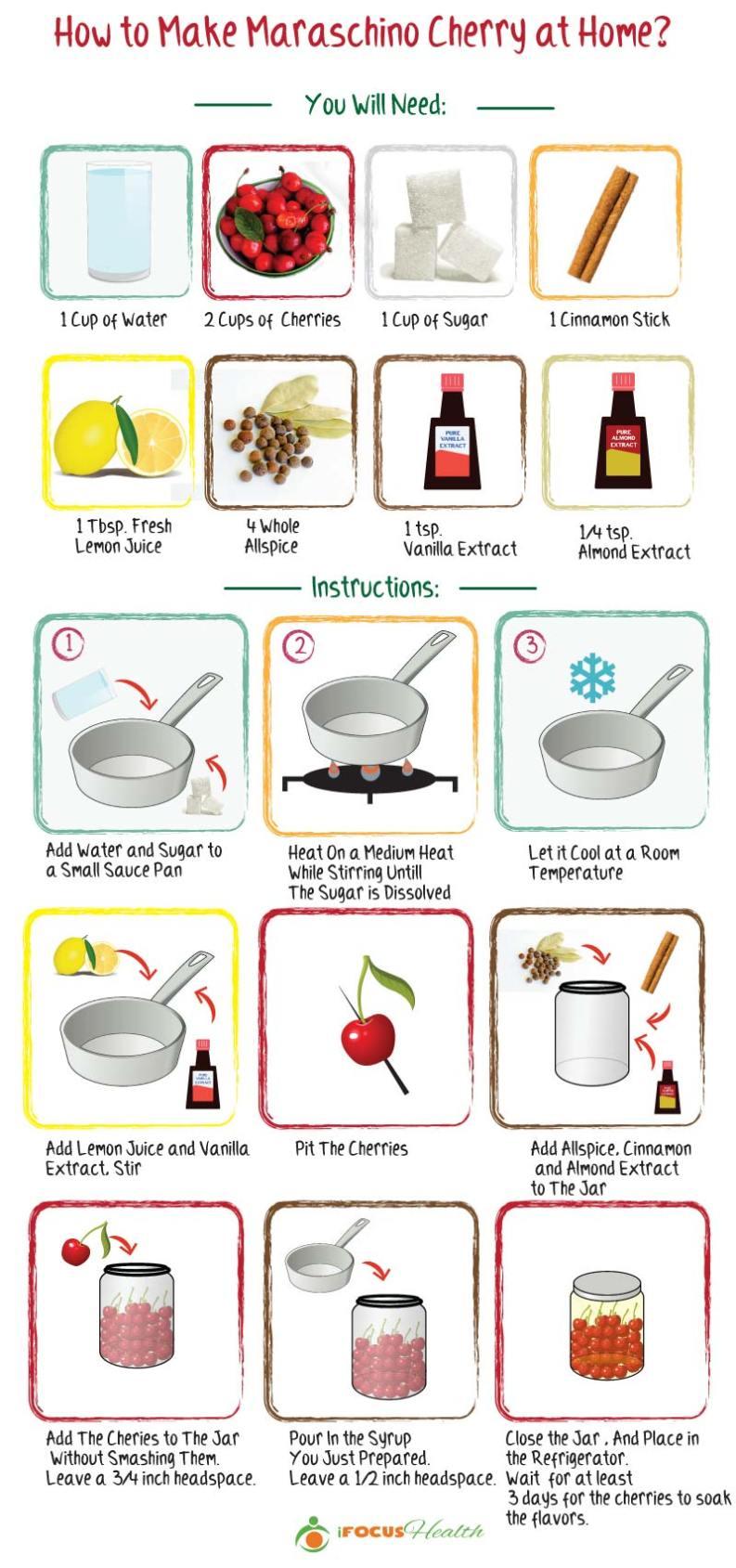 how to make maraschino cherry juice infographic