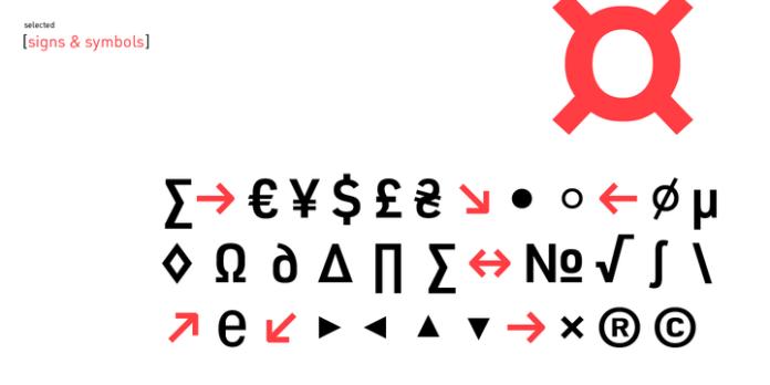 URW DIN Font Family