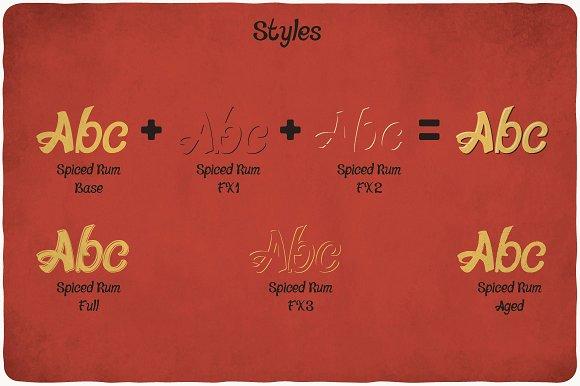 Spiced Rum Typeface