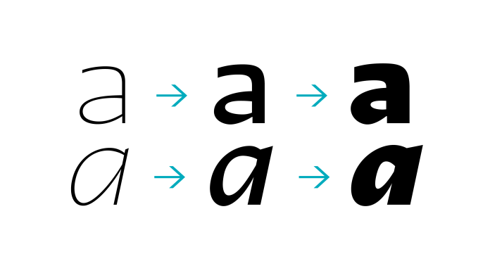 Nakoso Font Family