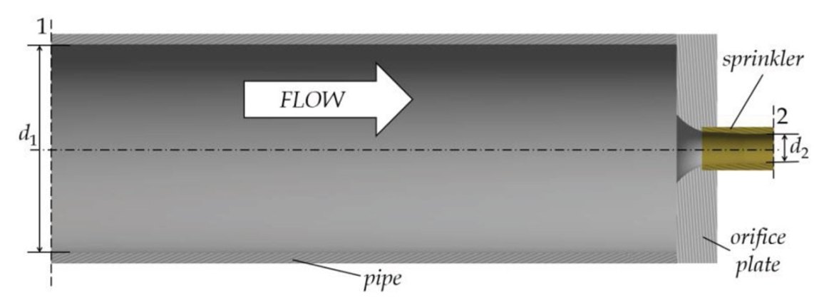 Figure 2. Schematic of test equipment for measuring nominal discharge coefficient.